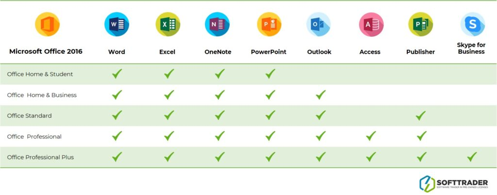 Microsoft Office 2016 Word Excel Outlook Powerpoint Access Publisher